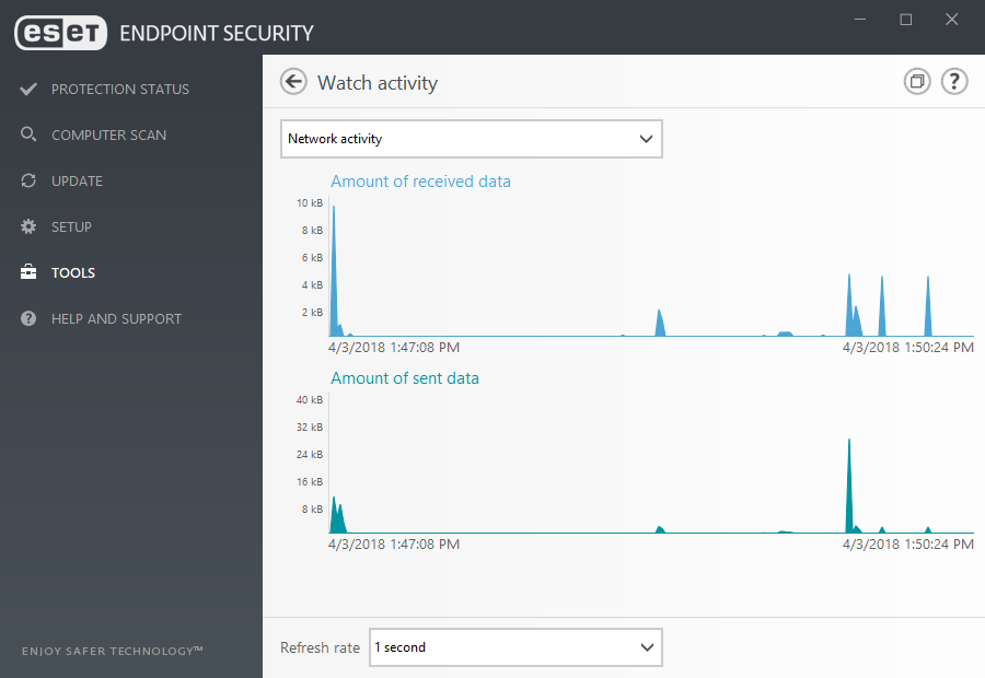 Eset Endpoint Security For Windows Eset