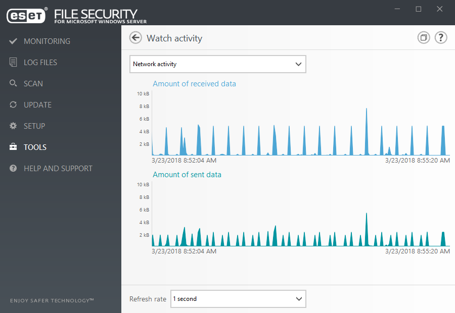 ESET File Security for Microsoft Windows Server - Tools/Watch activity