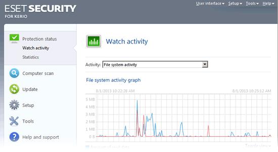 ESET Security for Kerio - Watch activity
