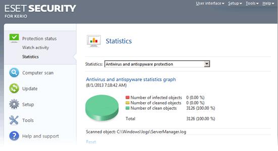 ESET Security for Kerio - Statistics