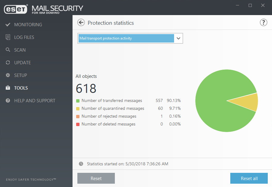 ESET Mail Security for IBM Domino - Tools/Protection statistics