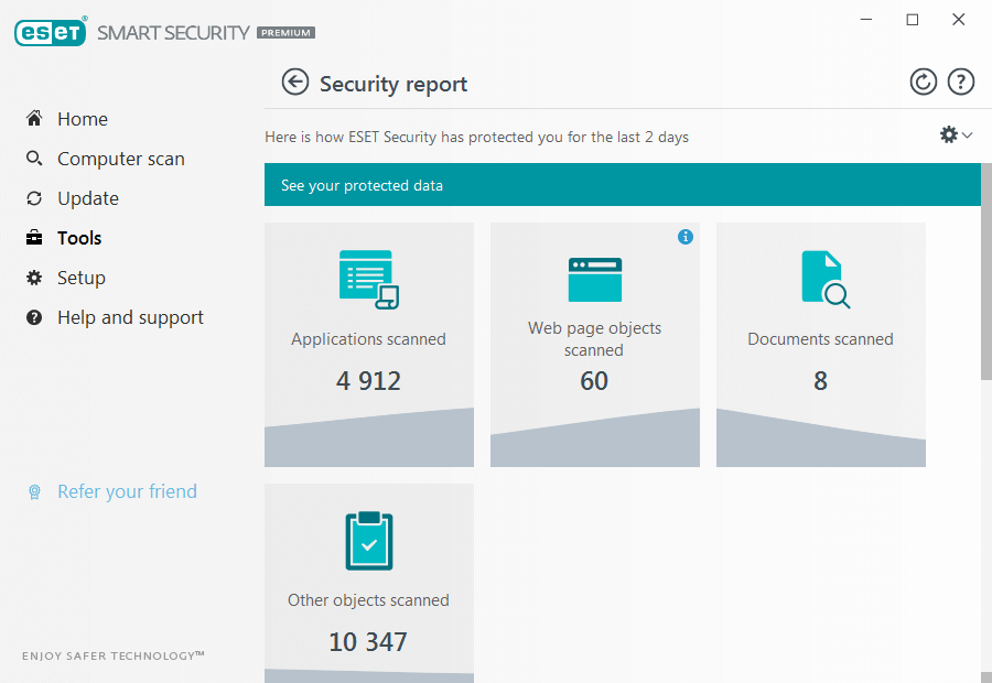 ESET Smart Security Premium - Ultimate Guardian of Your Online