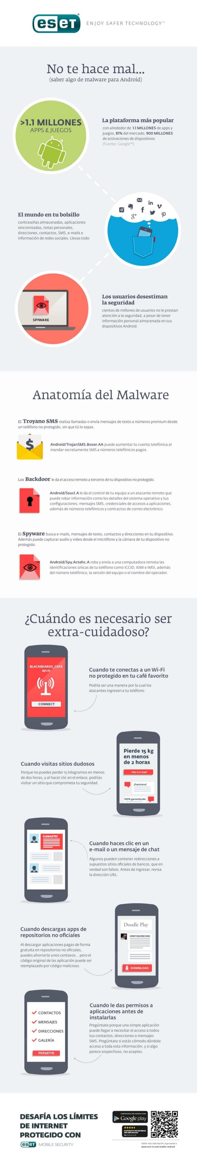 Antivirus para Android | ESET