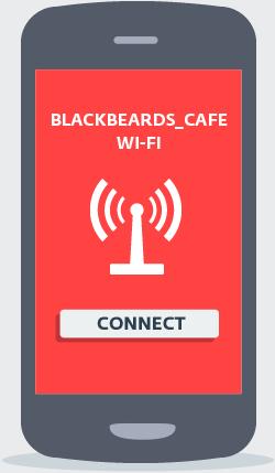 Keď sa pripájaš do nezabezpečenej Wi-Fi siete