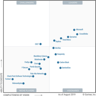 ESET again named challenger in Gartner Magic Quadrant
