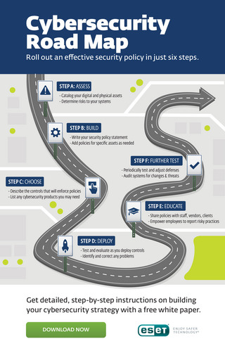 Cybersecurity Roadmap Eset