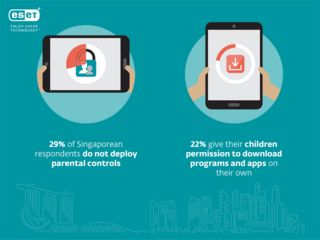 Statistics for Cyber Security Awareness Among Parents - Singapore